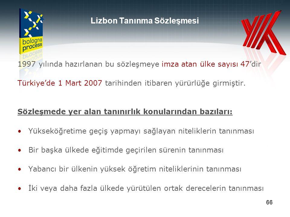 66 Lizbon Tanınma Sözleşmesi 1997 yılında hazırlanan bu sözleşmeye imza atan ülke sayısı 47'dir Türkiye'de 1 Mart 2007 tarihinden itibaren yürürlüğe g