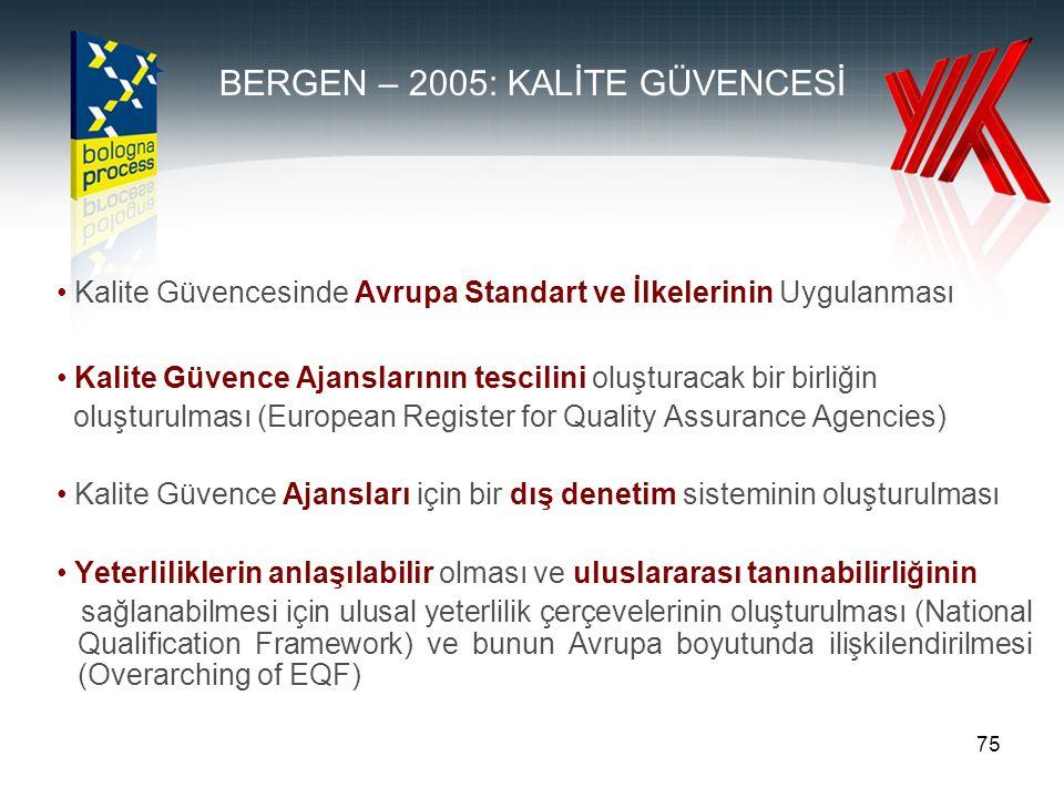 75 Kalite Güvencesinde Avrupa Standart ve İlkelerinin Uygulanması Kalite Güvence Ajanslarının tescilini oluşturacak bir birliğin oluşturulması (Europe