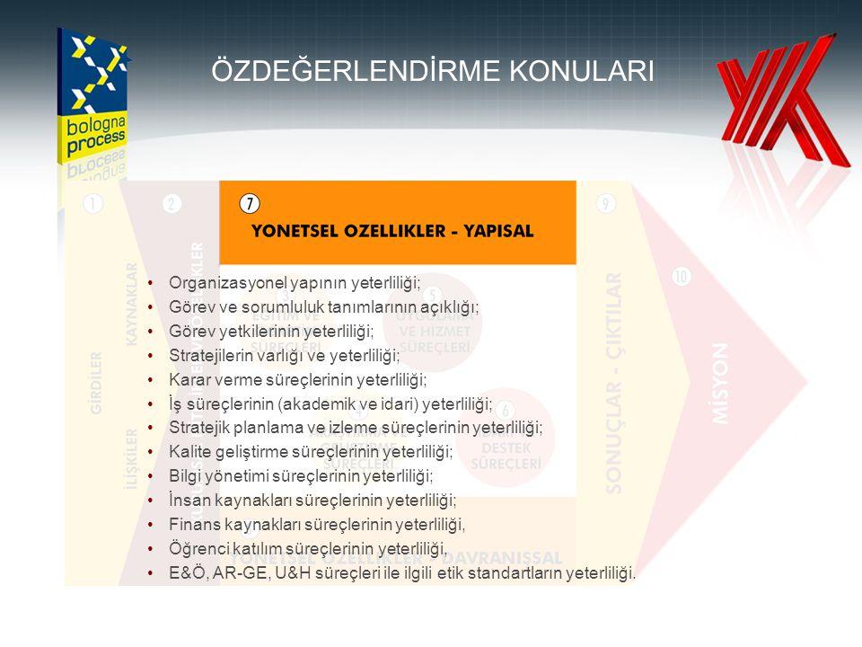 Organizasyonel yapının yeterliliği; Görev ve sorumluluk tanımlarının açıklığı; Görev yetkilerinin yeterliliği; Stratejilerin varlığı ve yeterliliği; K