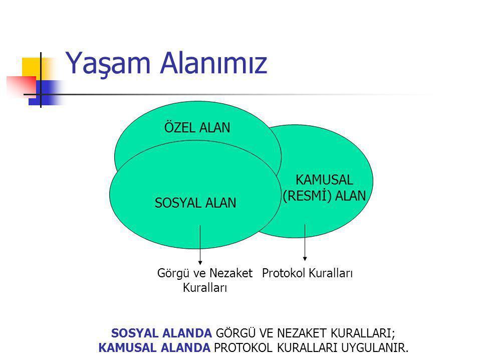 Yönetimde Protokol Kuralları Yönetimde protokol, bir anlamda Resmi Görgü Kuralları demektir.