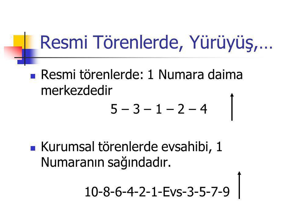 Resmi Törenlerde, Yürüyüş,… Resmi törenlerde: 1 Numara daima merkezdedir 5 – 3 – 1 – 2 – 4 Kurumsal törenlerde evsahibi, 1 Numaranın sağındadır. 10-8-