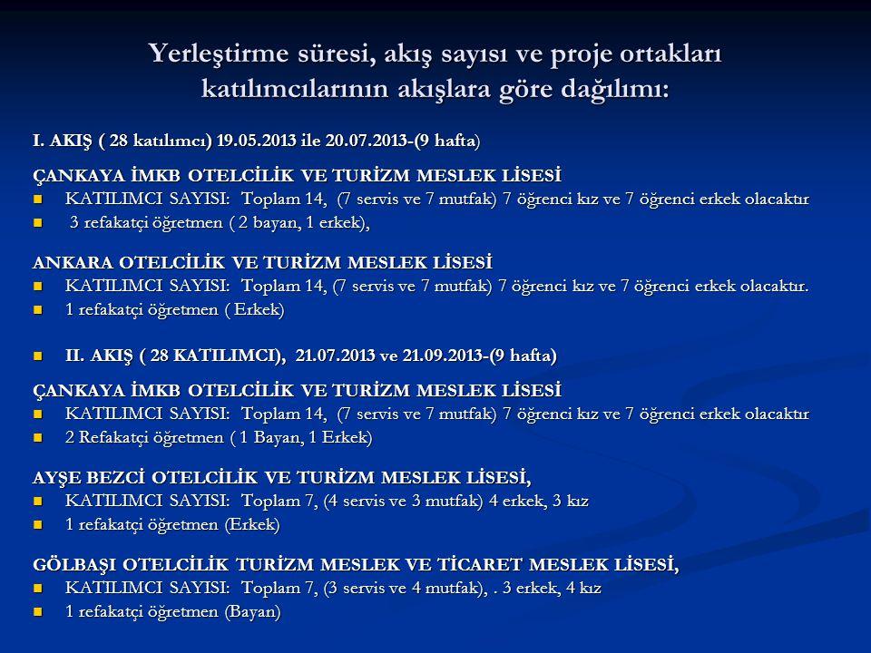 Yerleştirme süresi, akış sayısı ve proje ortakları katılımcılarının akışlara göre dağılımı: I. AKIŞ ( 28 katılımcı) 19.05.2013 ile 20.07.2013-(9 hafta