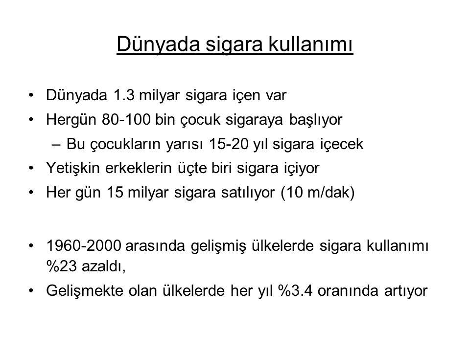 Kapalı Ortamlarda Sigara içilmesinin Yasak Olması Hakkında Görüşler Hasuder Raporu, Ankara, Mayıs, 2008