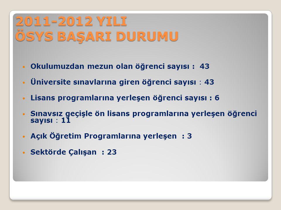 2011-2012 YILI ÖSYS BAŞARI DURUMU Okulumuzdan mezun olan öğrenci sayısı : 43 Üniversite sınavlarına giren öğrenci sayısı : 43 Lisans programlarına yer