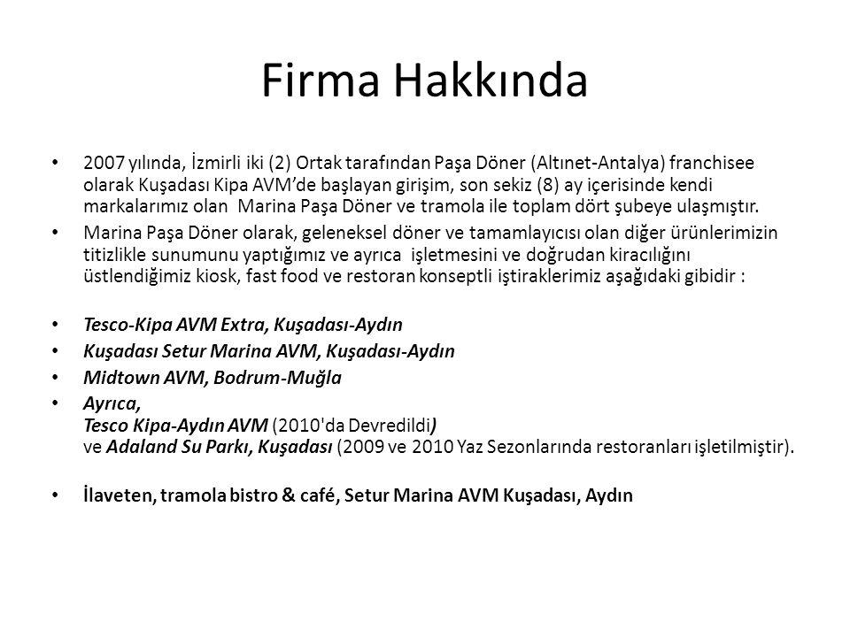 Firma Hakkında 2007 yılında, İzmirli iki (2) Ortak tarafından Paşa Döner (Altınet-Antalya) franchisee olarak Kuşadası Kipa AVM'de başlayan girişim, son sekiz (8) ay içerisinde kendi markalarımız olan Marina Paşa Döner ve tramola ile toplam dört şubeye ulaşmıştır.