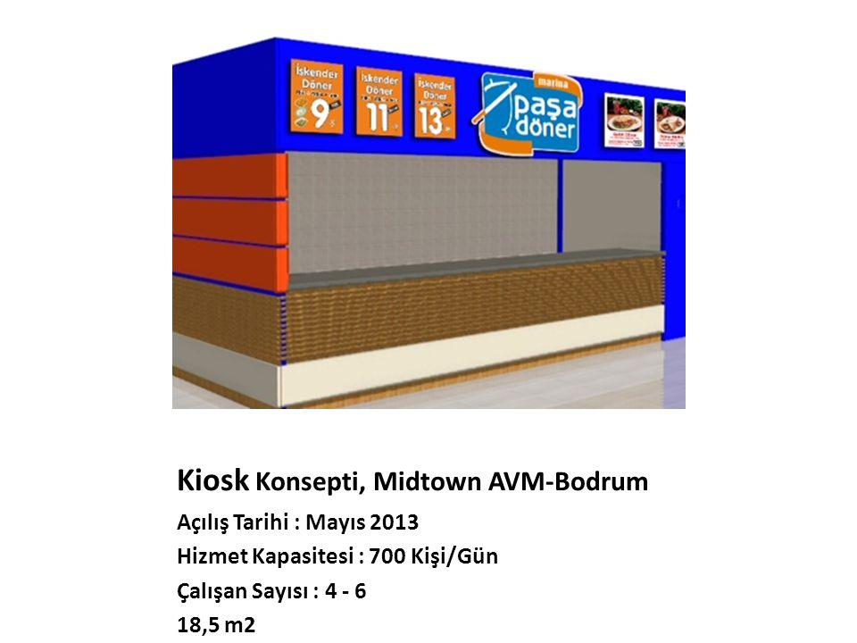 Kiosk Konsepti, Midtown AVM-Bodrum Açılış Tarihi : Mayıs 2013 Hizmet Kapasitesi : 700 Kişi/Gün Çalışan Sayısı : 4 - 6 18,5 m2