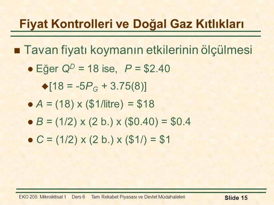 EKO 205: Mikroiktisat 1 Ders 6 Tam Rekabet Piyasası ve Devlet Müdahaleleri Slide 15 Tavan fiyatı koymanın etkilerinin ölçülmesi Eğer Q D = 18 ise, P =