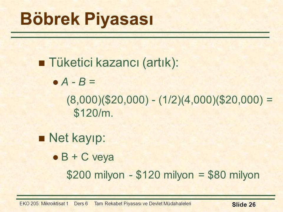 EKO 205: Mikroiktisat 1 Ders 6 Tam Rekabet Piyasası ve Devlet Müdahaleleri Slide 26 Tüketici kazancı (artık): A - B = (8,000)($20,000) - (1/2)(4,000)(