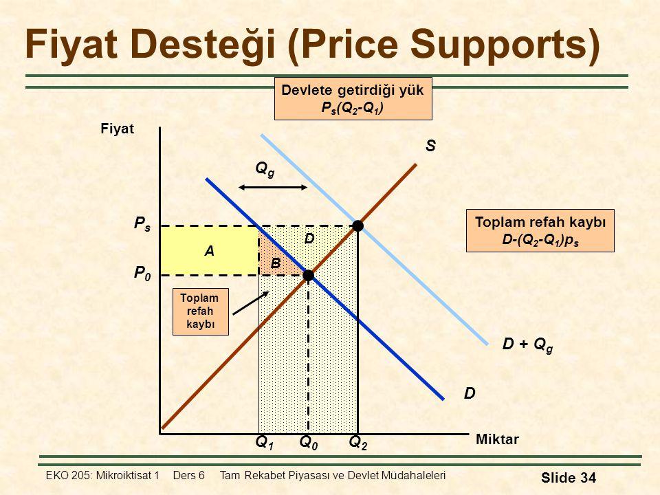 EKO 205: Mikroiktisat 1 Ders 6 Tam Rekabet Piyasası ve Devlet Müdahaleleri Slide 34 D + Q g QgQg B A Fiyat Desteği (Price Supports) Miktar Fiyat S D P