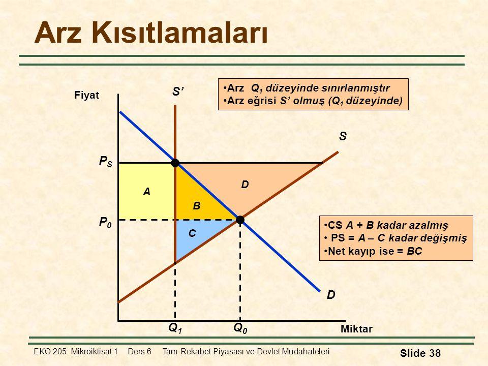 EKO 205: Mikroiktisat 1 Ders 6 Tam Rekabet Piyasası ve Devlet Müdahaleleri Slide 38 B A CS A + B kadar azalmış PS = A – C kadar değişmiş Net kayıp ise