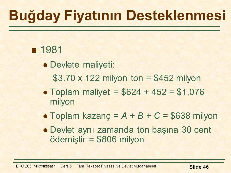 EKO 205: Mikroiktisat 1 Ders 6 Tam Rekabet Piyasası ve Devlet Müdahaleleri Slide 46 Buğday Fiyatının Desteklenmesi 1981 Devlete maliyeti: $3.70 x 122