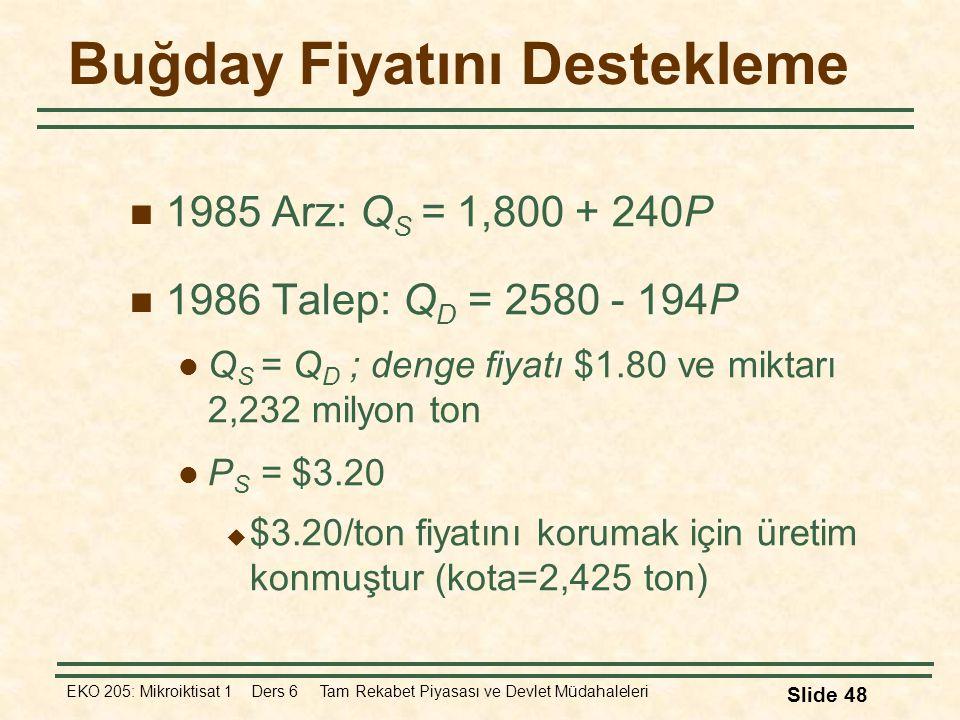 EKO 205: Mikroiktisat 1 Ders 6 Tam Rekabet Piyasası ve Devlet Müdahaleleri Slide 48 Buğday Fiyatını Destekleme 1985 Arz: Q S = 1,800 + 240P 1986 Talep