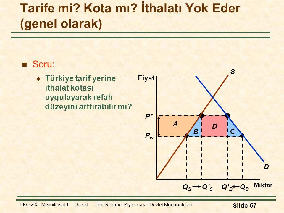 EKO 205: Mikroiktisat 1 Ders 6 Tam Rekabet Piyasası ve Devlet Müdahaleleri Slide 57 Soru: Türkiye tarif yerine ithalat kotası uygulayarak refah düzeyi