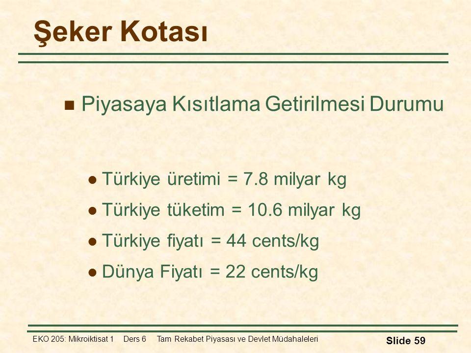 EKO 205: Mikroiktisat 1 Ders 6 Tam Rekabet Piyasası ve Devlet Müdahaleleri Slide 59 Şeker Kotası Piyasaya Kısıtlama Getirilmesi Durumu Türkiye üretimi