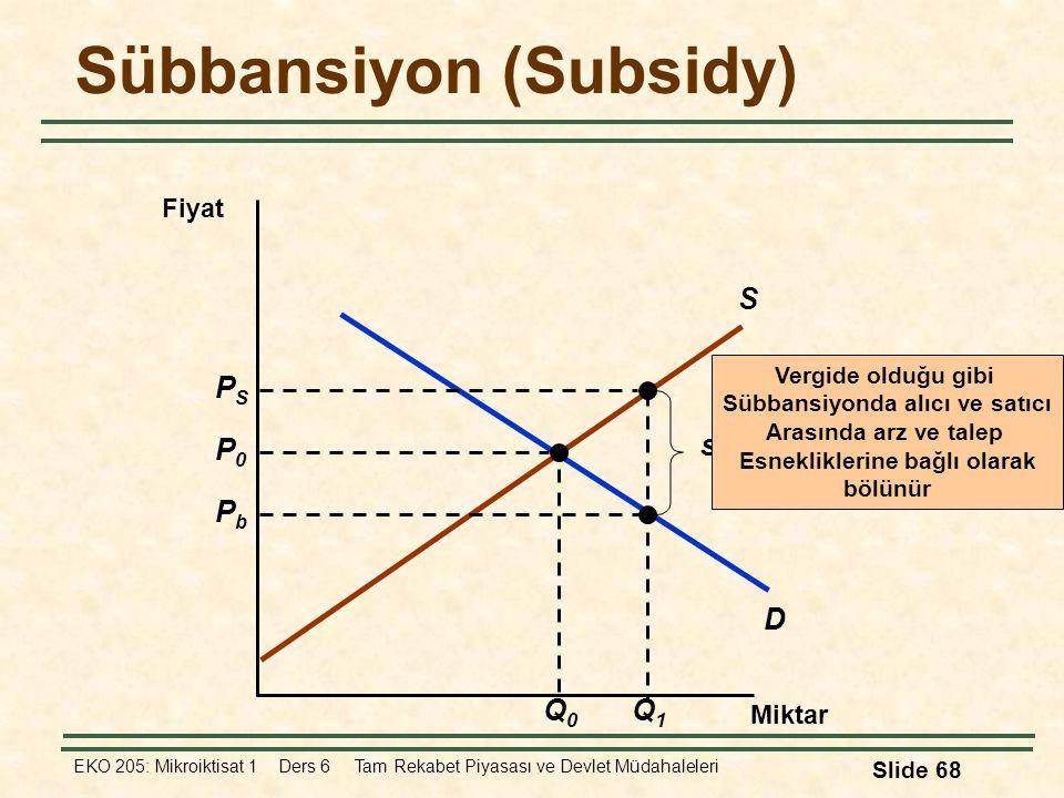 EKO 205: Mikroiktisat 1 Ders 6 Tam Rekabet Piyasası ve Devlet Müdahaleleri Slide 68 D S Sübbansiyon (Subsidy) Miktar Fiyat P0P0 Q0Q0 Q1Q1 PSPS PbPb s