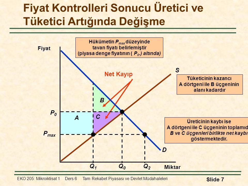 EKO 205: Mikroiktisat 1 Ders 6 Tam Rekabet Piyasası ve Devlet Müdahaleleri Slide 7 Üreticinin kaybı ise A dörtgeni ile C üçgeninin toplamıdır B ve C ü