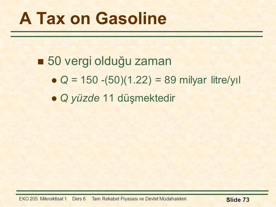 EKO 205: Mikroiktisat 1 Ders 6 Tam Rekabet Piyasası ve Devlet Müdahaleleri Slide 73 A Tax on Gasoline 50 vergi olduğu zaman Q = 150 -(50)(1.22) = 89 m