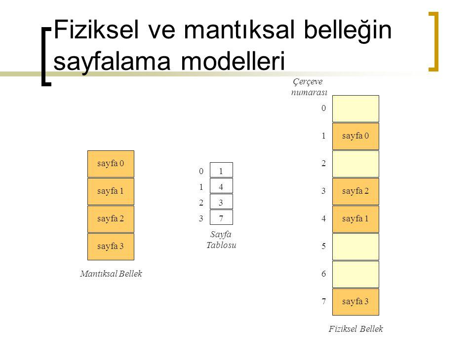 Fiziksel ve mantıksal belleğin sayfalama modelleri sayfa 0 sayfa 1 sayfa 2 sayfa 3 Mantıksal Bellek 1 4 3 7 0 1 2 3 sayfa 0 sayfa 2 sayfa 1 sayfa 3 0
