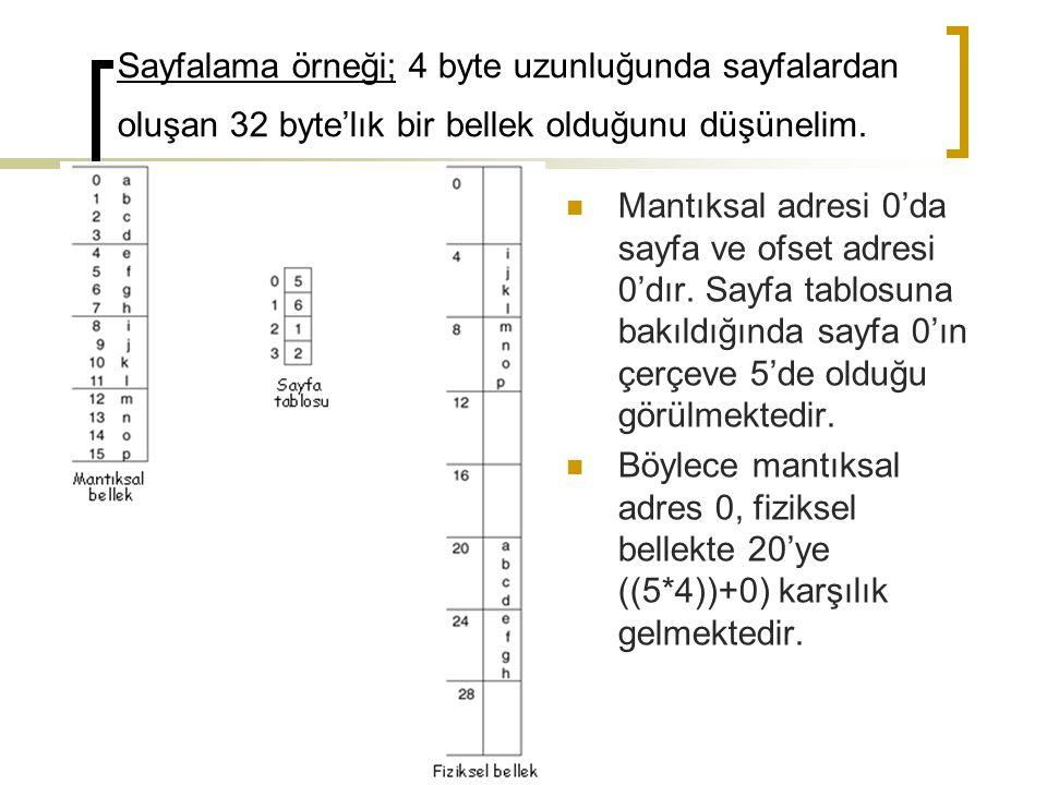 Sayfalama örneği; 4 byte uzunluğunda sayfalardan oluşan 32 byte'lık bir bellek olduğunu düşünelim. Mantıksal adresi 0'da sayfa ve ofset adresi 0'dır.