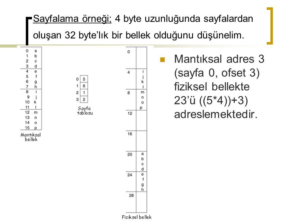 Sayfalama örneği; 4 byte uzunluğunda sayfalardan oluşan 32 byte'lık bir bellek olduğunu düşünelim. Mantıksal adres 3 (sayfa 0, ofset 3) fiziksel belle