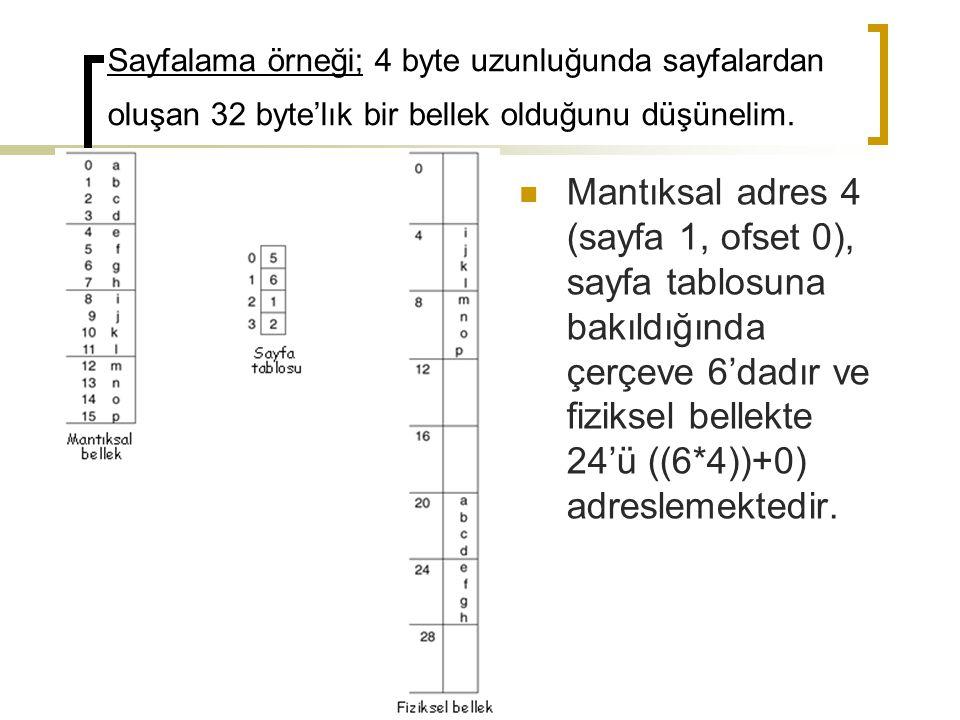 Sayfalama örneği; 4 byte uzunluğunda sayfalardan oluşan 32 byte'lık bir bellek olduğunu düşünelim. Mantıksal adres 4 (sayfa 1, ofset 0), sayfa tablosu