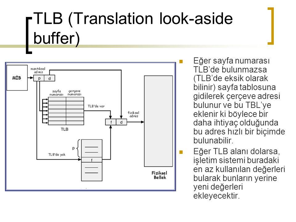 TLB (Translation look-aside buffer) Eğer sayfa numarası TLB'de bulunmazsa (TLB'de eksik olarak bilinir) sayfa tablosuna gidilerek çerçeve adresi bulun