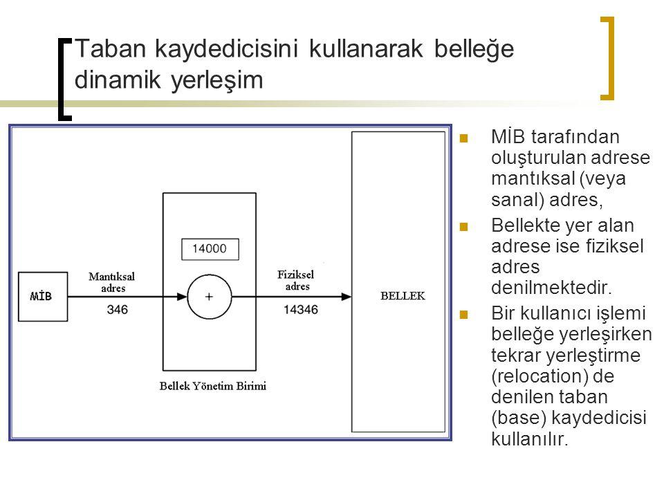 Taban kaydedicisini kullanarak belleğe dinamik yerleşim MİB tarafından oluşturulan adrese mantıksal (veya sanal) adres, Bellekte yer alan adrese ise f