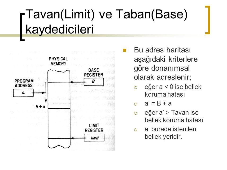 Tavan(Limit) ve Taban(Base) kaydedicileri Bu adres haritası aşağıdaki kriterlere göre donanımsal olarak adreslenir;  eğer a < 0 ise bellek koruma hat