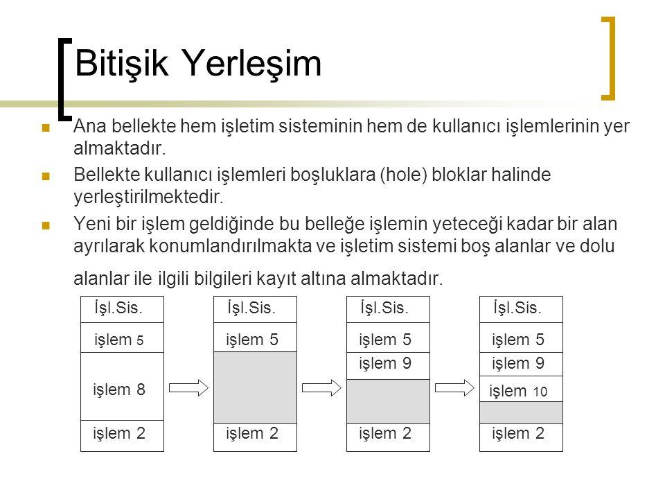 Bitişik Yerleşim Ana bellekte hem işletim sisteminin hem de kullanıcı işlemlerinin yer almaktadır. Bellekte kullanıcı işlemleri boşluklara (hole) blok