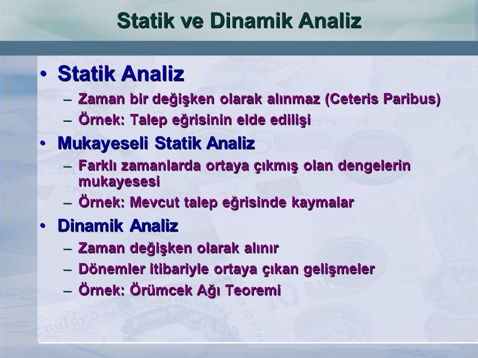 Statik ve Dinamik Analiz Statik Analiz –Zaman bir değişken olarak alınmaz (Ceteris Paribus) –Örnek: Talep eğrisinin elde edilişi Mukayeseli Statik Ana