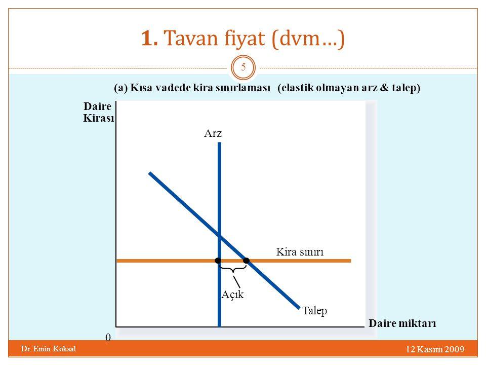 1. Tavan fiyat (dvm…) 12 Kasım 2009 Dr. Emin Köksal 5 (a) Kısa vadede kira sınırlaması(elastik olmayan arz & talep) Daire miktarı 0 Arz Kira sınırı Da