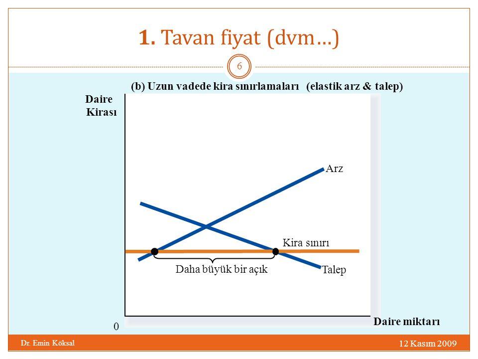 1. Tavan fiyat (dvm…) 12 Kasım 2009 Dr. Emin Köksal 6 (b) Uzun vadede kira sınırlamaları(elastik arz & talep) 0 Daire Kirası Daire miktarı Talep Arz K