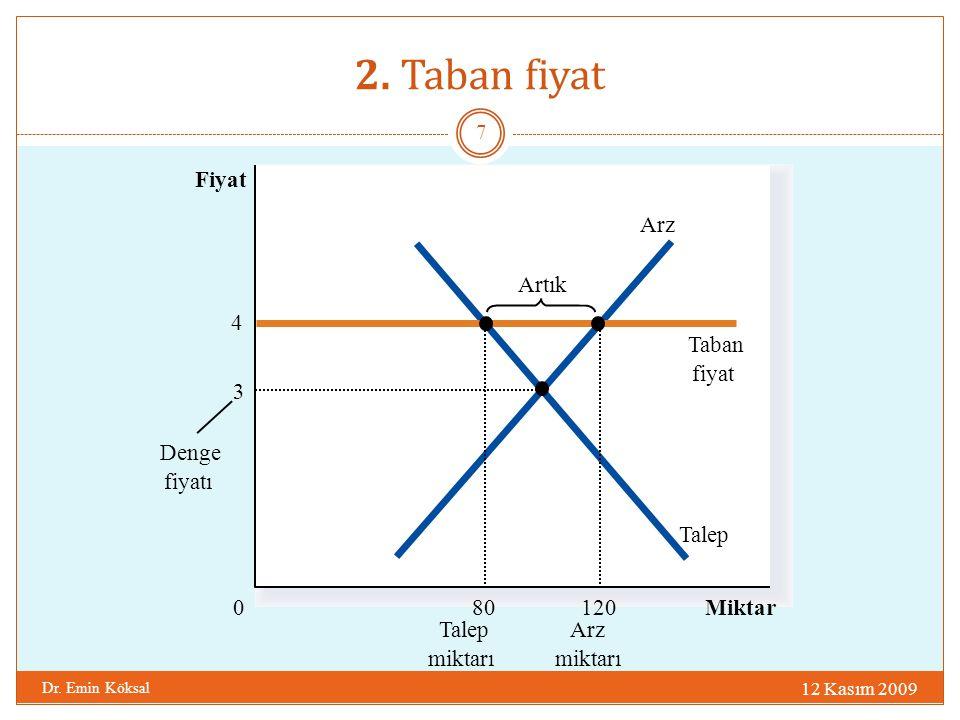 2.Taban fiyat (dvm…) 12 Kasım 2009 Dr.