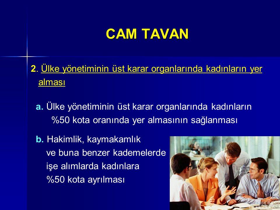 17 CAM TAVAN 2. Ülke yönetiminin üst karar organlarında kadınların yer alması a. Ülke yönetiminin üst karar organlarında kadınların %50 kota oranında