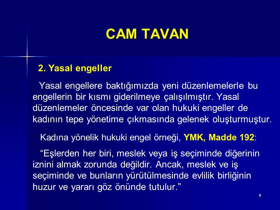 9 CAM TAVAN YMK, Madde 192'den de anlaşılacağı gibi; evlilik birliğinin huzur ve yararının göz önünde tutulması kadına doğrudan verilen bir yükümlülük olarak göze çarpmaktadır.