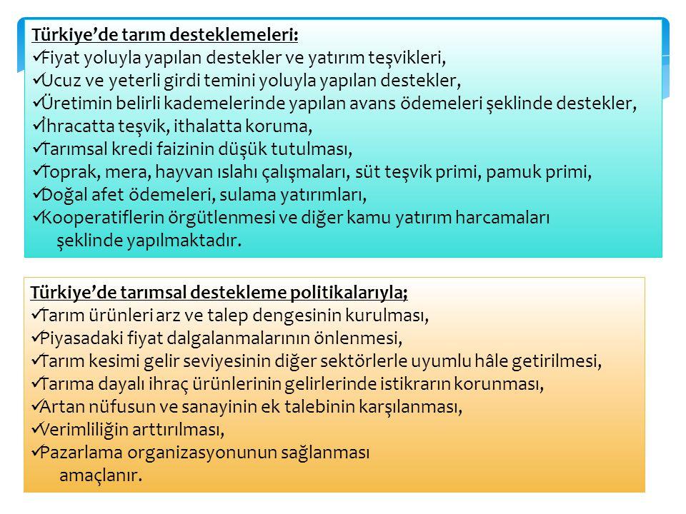 Türkiye'de tarım desteklemeleri: Fiyat yoluyla yapılan destekler ve yatırım teşvikleri, Ucuz ve yeterli girdi temini yoluyla yapılan destekler, Üretim