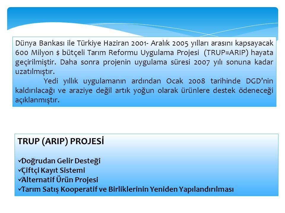 Dünya Bankası ile Türkiye Haziran 2001- Aralık 2005 yılları arasını kapsayacak 600 Milyon $ bütçeli Tarım Reformu Uygulama Projesi (TRUP=ARIP) hayata