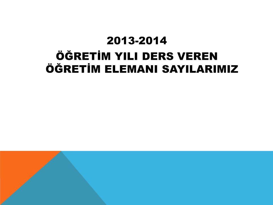 2013-2014 ÖĞRETİM YILI DERS VEREN ÖĞRETİM ELEMANI SAYILARIMIZ