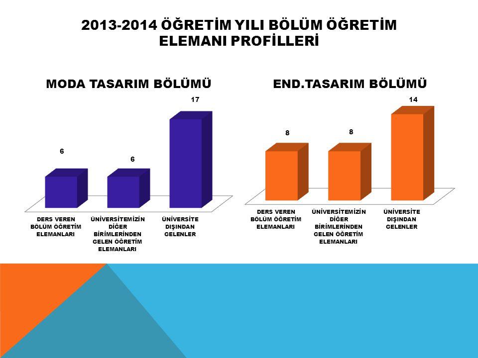 2013-2014 ÖĞRETİM YILI BÖLÜM ÖĞRETİM ELEMANI PROFİLLERİ