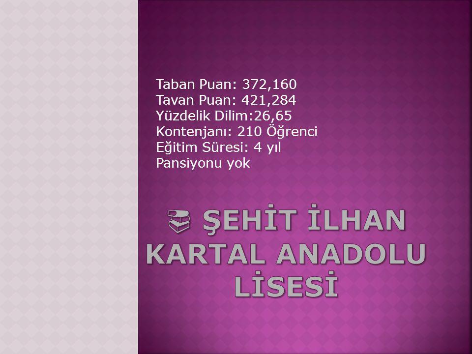 Taban Puan: 372,160 Tavan Puan: 421,284 Yüzdelik Dilim:26,65 Kontenjanı: 210 Öğrenci Eğitim Süresi: 4 yıl Pansiyonu yok