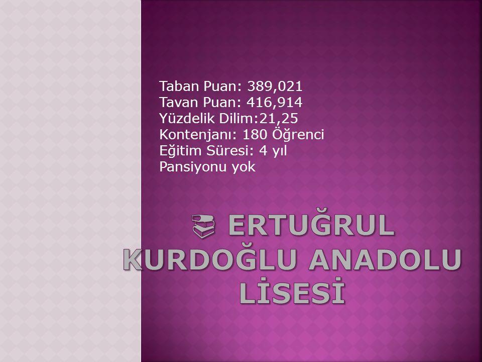 Taban Puan: 389,021 Tavan Puan: 416,914 Yüzdelik Dilim:21,25 Kontenjanı: 180 Öğrenci Eğitim Süresi: 4 yıl Pansiyonu yok