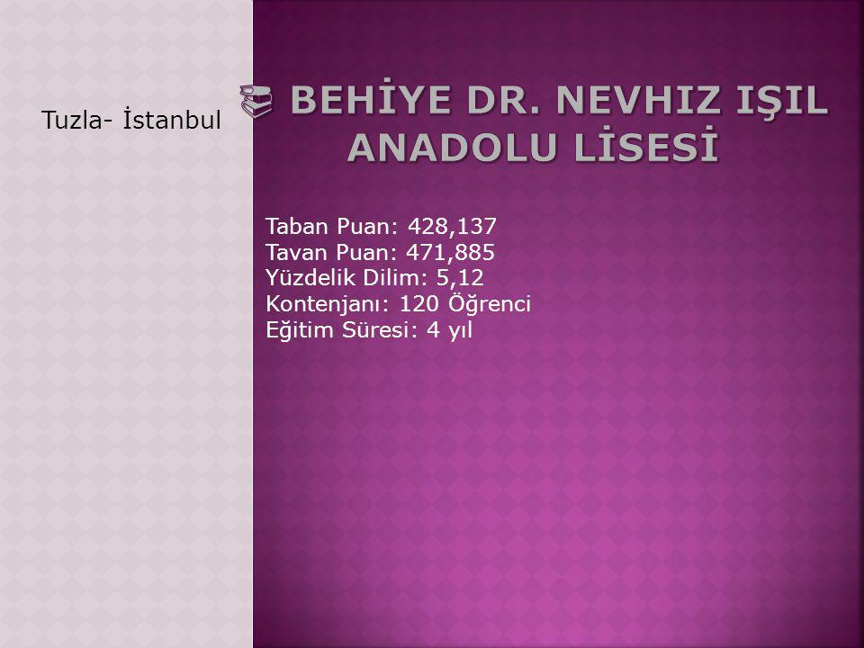 Tuzla- İstanbul Taban Puan: 428,137 Tavan Puan: 471,885 Yüzdelik Dilim: 5,12 Kontenjanı: 120 Öğrenci Eğitim Süresi: 4 yıl