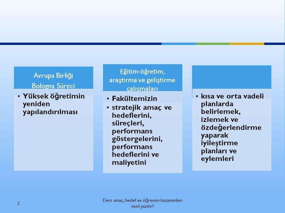 Avrupa Birli ğ i Bologna Süreci Yüksek ö ğ retimin yeniden yapılandırılması Eğitim-öğretim, araştırma ve geliştirme çalışmaları Fakültemizin stratejik