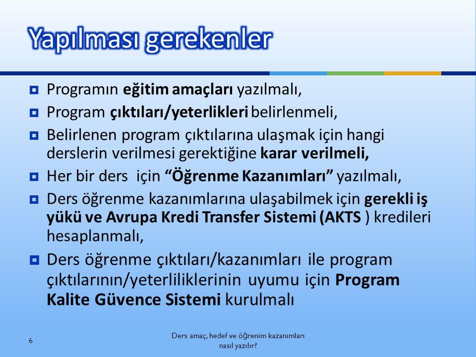  Programın eğitim amaçları yazılmalı,  Program çıktıları/yeterlikleri belirlenmeli,  Belirlenen program çıktılarına ulaşmak için hangi derslerin ve