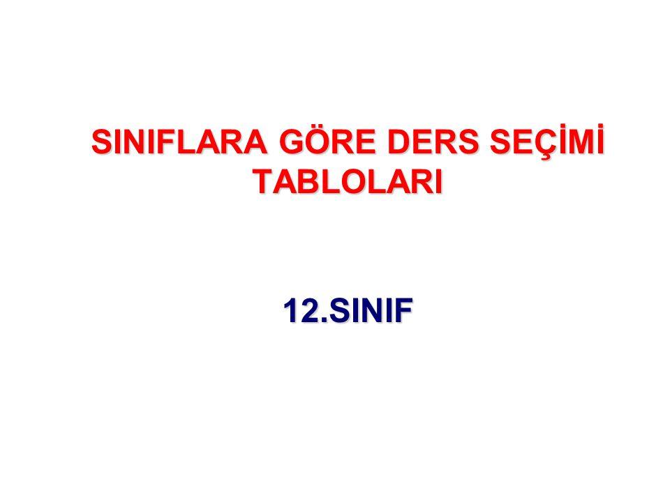 SINIFLARA GÖRE DERS SEÇİMİ TABLOLARI 12.SINIF