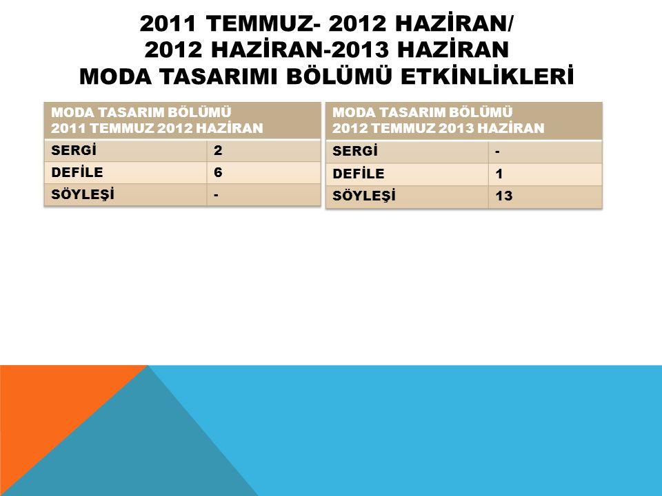 2011 TEMMUZ- 2012 HAZİRAN/ 2012 HAZİRAN-2013 HAZİRAN MODA TASARIMI BÖLÜMÜ ETKİNLİKLERİ