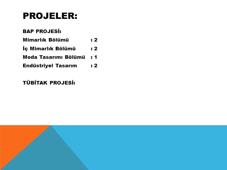 PROJELER: BAP PROJESİ: Mimarlık Bölümü: 2 İç Mimarlık Bölümü: 2 Moda Tasarımı Bölümü: 1 Endüstriyel Tasarım: 2 TÜBİTAK PROJESİ: