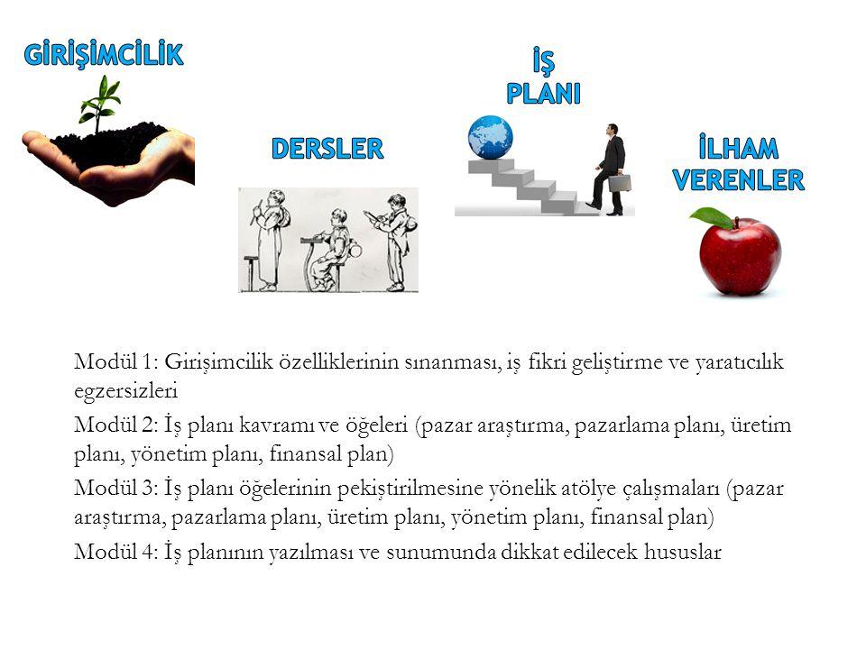 Modül 1: Girişimcilik özelliklerinin sınanması, iş fikri geliştirme ve yaratıcılık egzersizleri Modül 2: İş planı kavramı ve öğeleri (pazar araştırma,