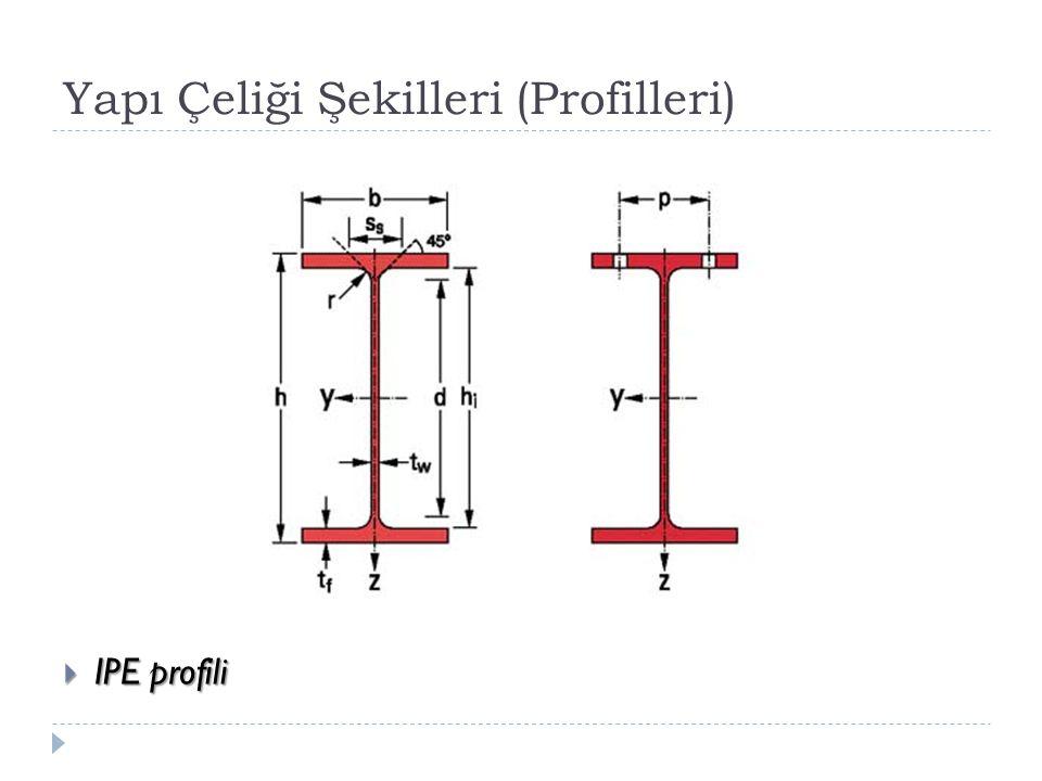 Yapı Çeliği Şekilleri (Profilleri)  IPE profili