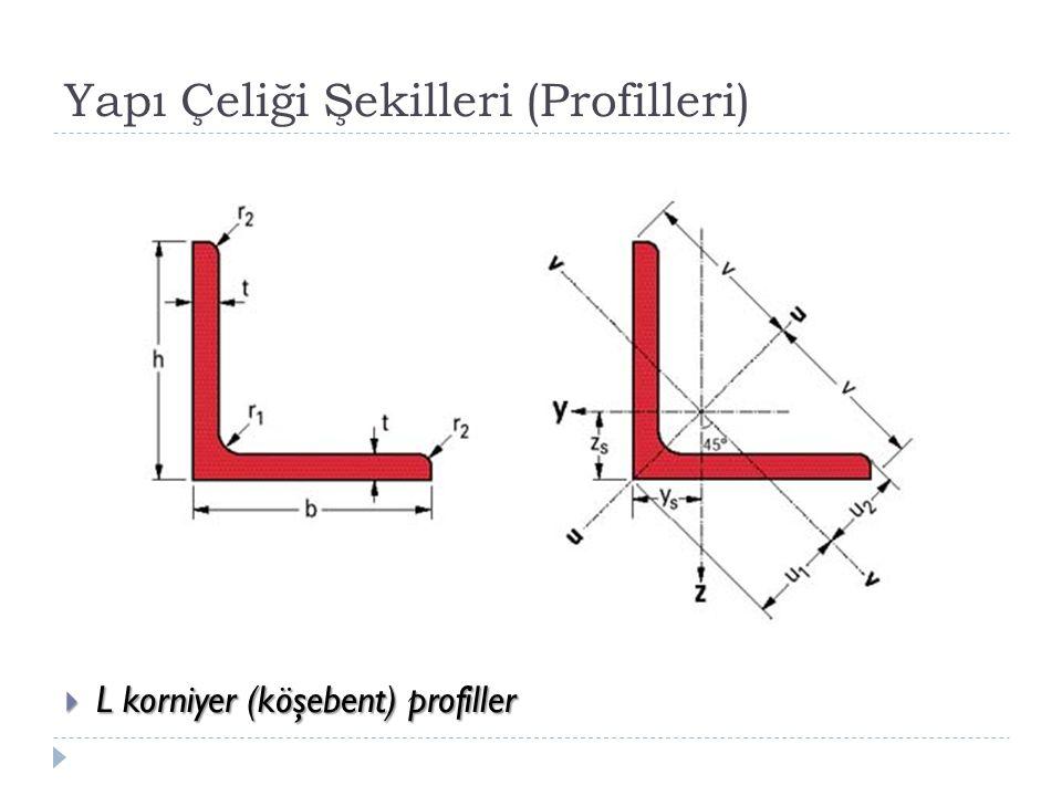 Yapı Çeliği Şekilleri (Profilleri)  L korniyer (köşebent) profiller